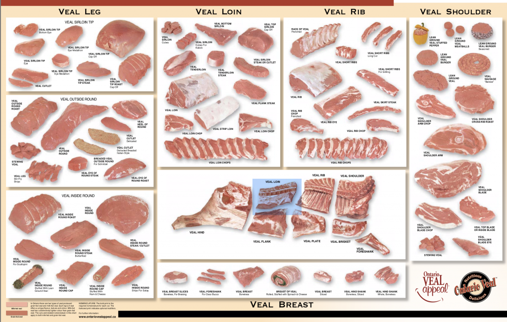 Ontario Veal Cut Chart